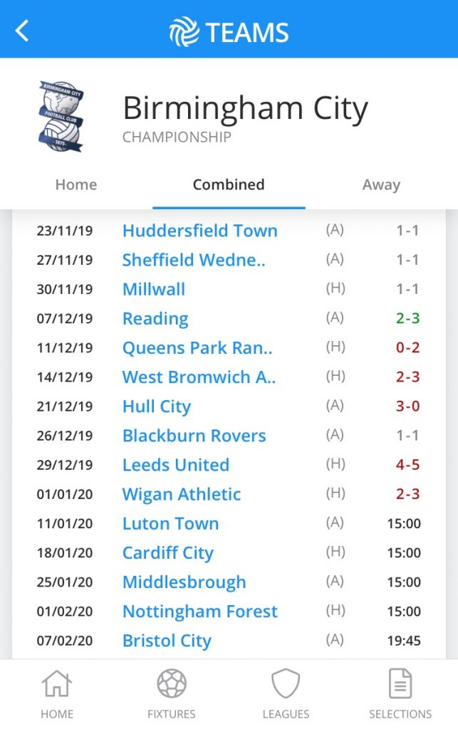 Birmingham latest results and upcoming fixtures